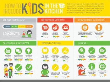 Mohawk - Homescapes - Kitchen - Infographic - Kids - Playtime - Safety - cooksmarts.com