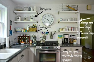 Organization Solutions Checklist | Karen Cooper | Dogs Don't Eat Pizza | Mohawk Homescapes